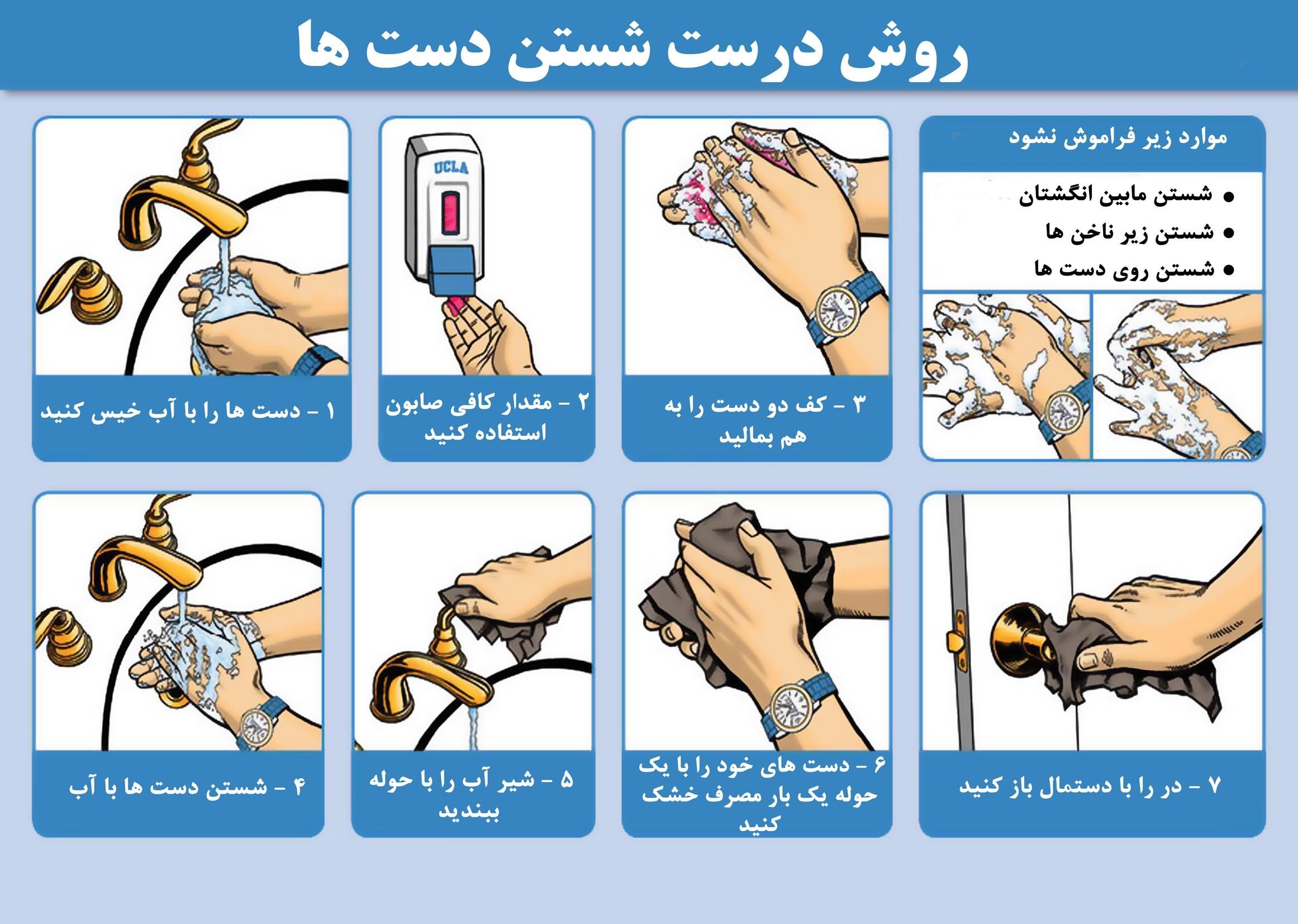 روش درست شستن دست ها