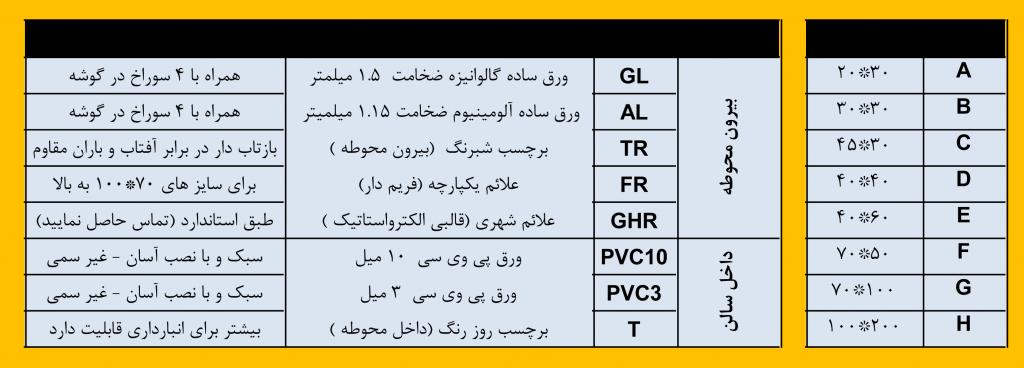 جدول ابعاد و جنس-1