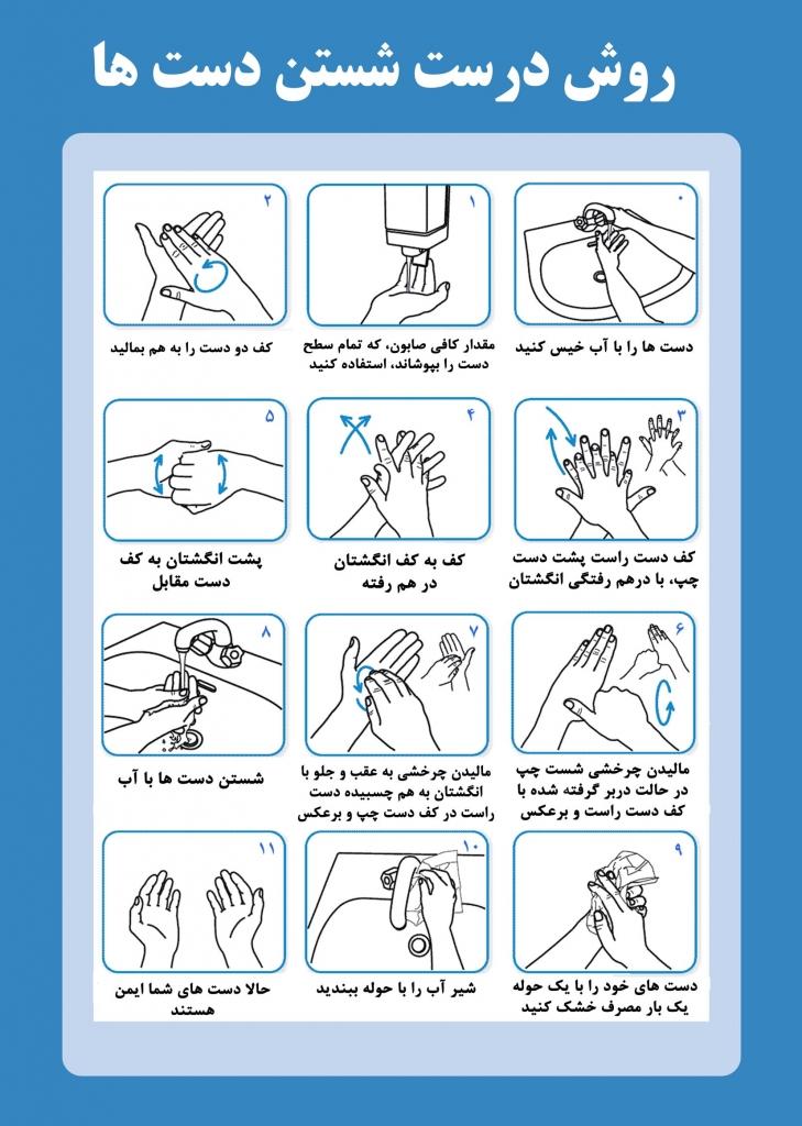 طرز صحیح شستن دست ها